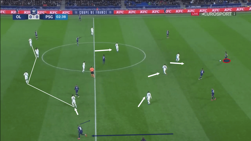 Marquinhos 2019/20 - scout report - tactical analysis tactics