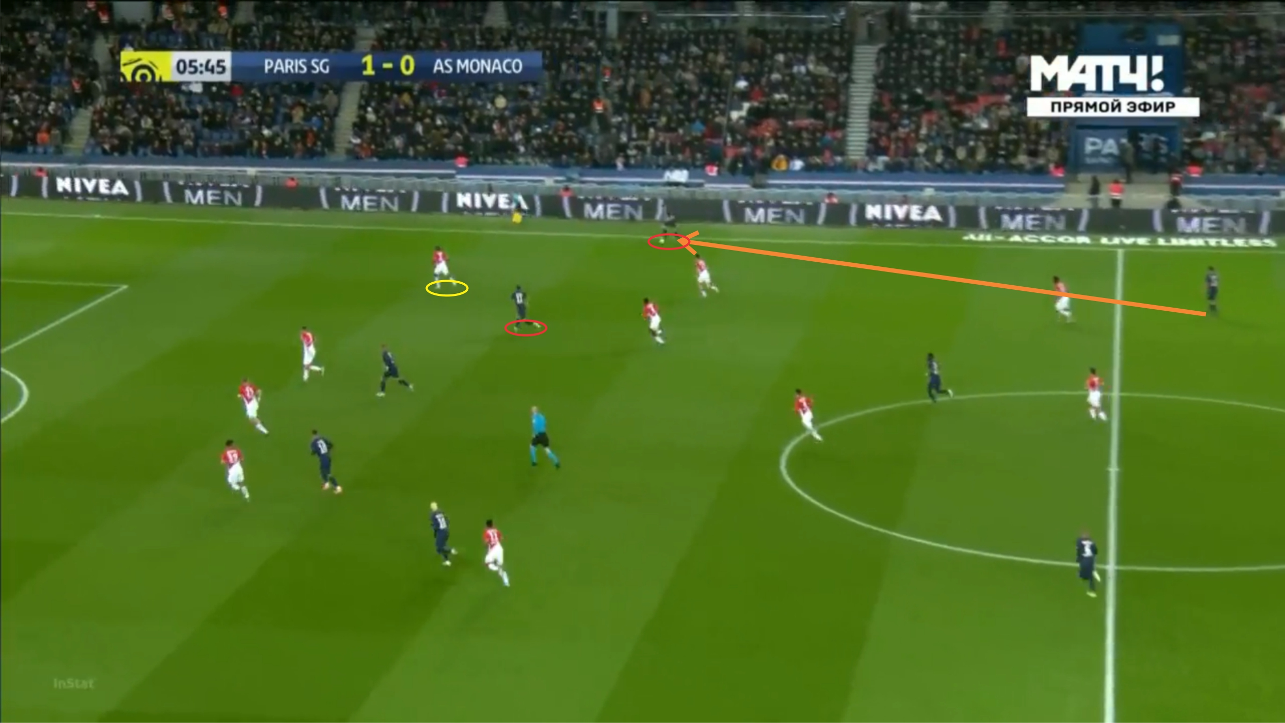 Thomas Tuchel at Paris Saint-Germain 2019/20 - tactical analysis tactics