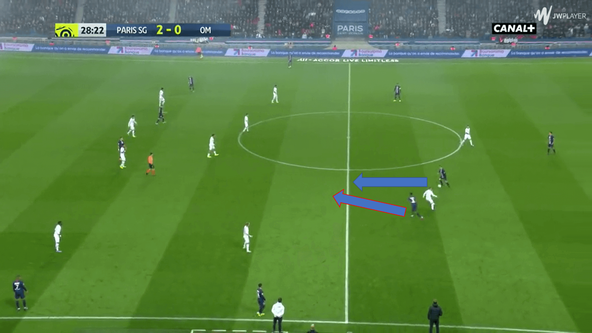 Presnel Kimpembe 2019/20 - scout report tactical analysis tactics