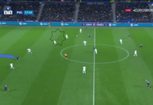 Edinson Cavani 2019/20 - scout report tactical analysis tactics